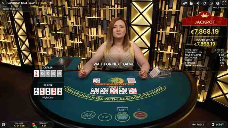 นำเสนอ FUN88 Poker Review ห้องแคริบเบียนสตัดโป๊กเกอร์